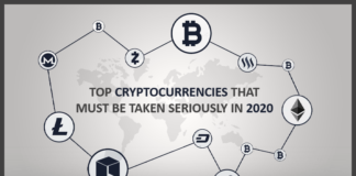 Top cryptocurrencies that must be taken seriously in 2020