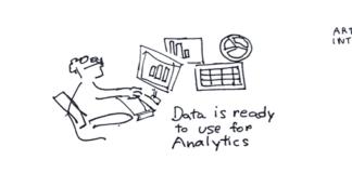 SAP Data Lake